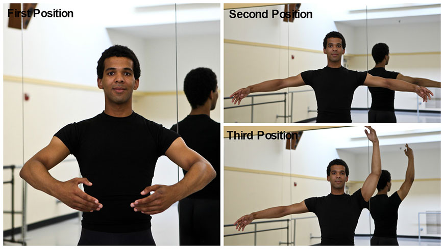 Basic Ballet Positions - Pittsburgh Ballet Theatre