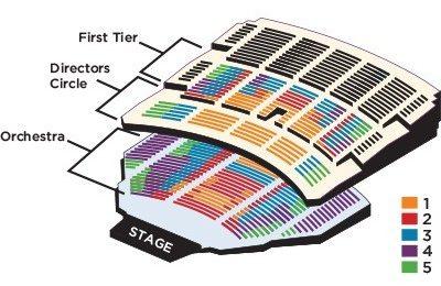 Benedum Center Seating Chart
